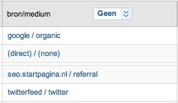 twitter-google-analytics